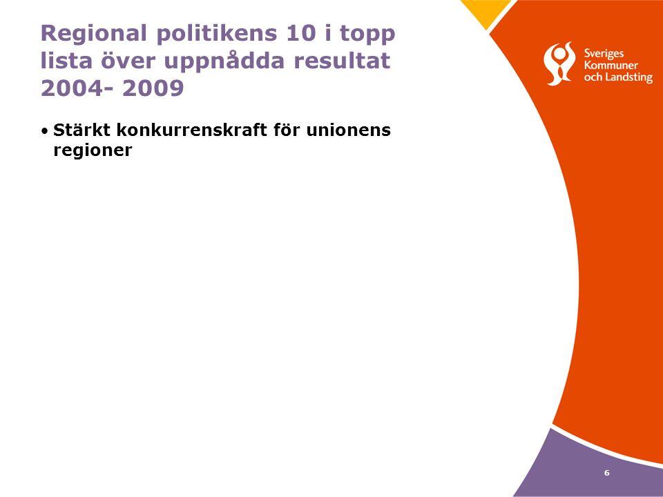 6 Regional politikens 10 i topp lista över uppnådda resultat 2004- 2009 Stärkt konkurrenskraft för unionens regioner