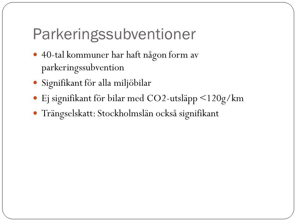 Parkeringssubventioner 40-tal kommuner har haft någon form av parkeringssubvention Signifikant för alla miljöbilar Ej signifikant för bilar med CO2-utsläpp <120g/km Trängselskatt: Stockholmslän också signifikant