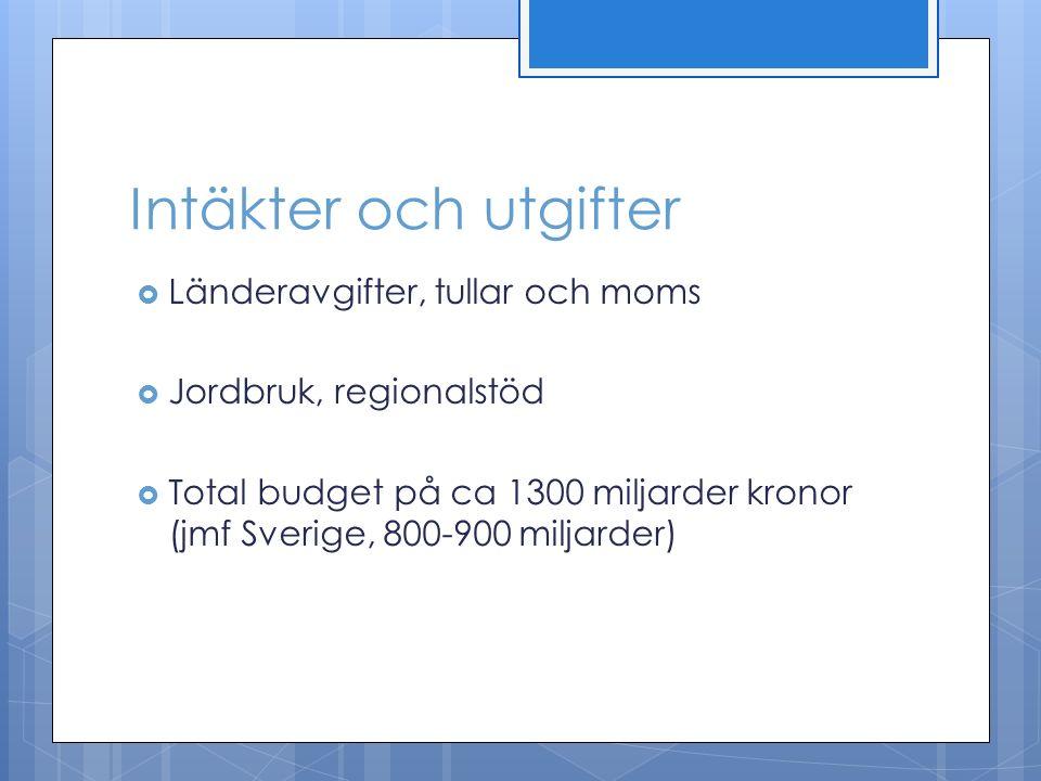 Intäkter och utgifter  Länderavgifter, tullar och moms  Jordbruk, regionalstöd  Total budget på ca 1300 miljarder kronor (jmf Sverige, 800-900 miljarder)