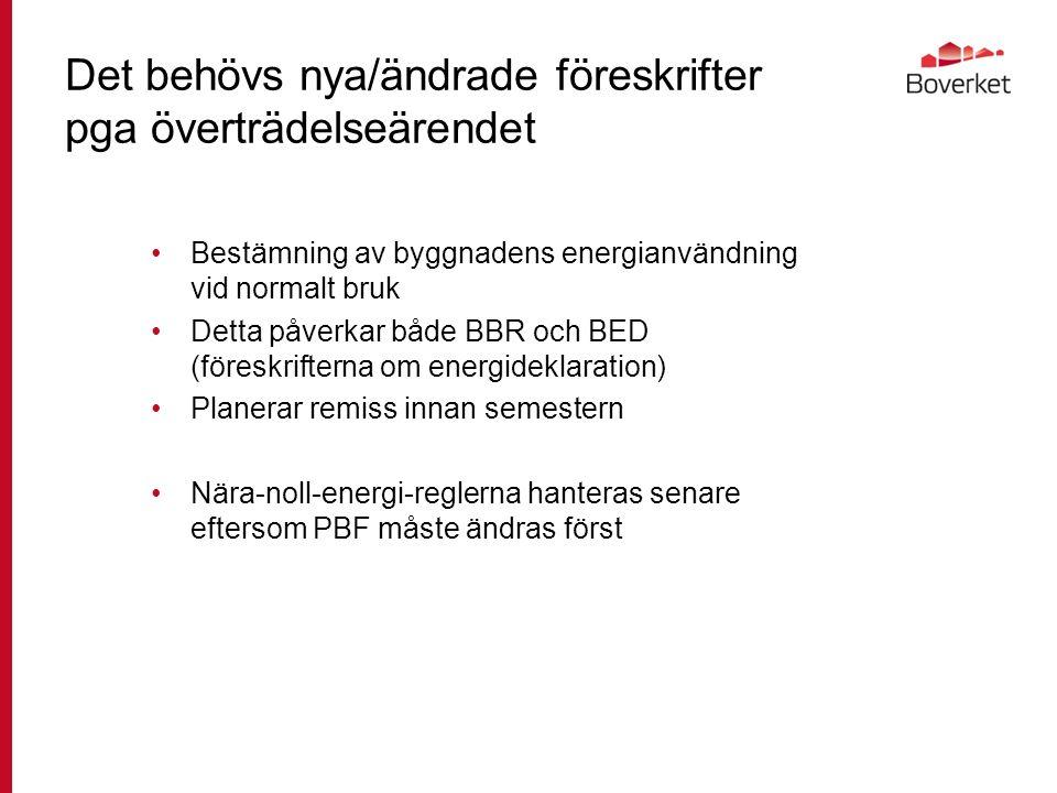 Det behövs nya/ändrade föreskrifter pga överträdelseärendet Bestämning av byggnadens energianvändning vid normalt bruk Detta påverkar både BBR och BED (föreskrifterna om energideklaration) Planerar remiss innan semestern Nära-noll-energi-reglerna hanteras senare eftersom PBF måste ändras först