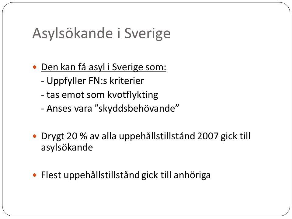 Asylsökande i Sverige Den kan få asyl i Sverige som: - Uppfyller FN:s kriterier - tas emot som kvotflykting - Anses vara skyddsbehövande Drygt 20 % av alla uppehållstillstånd 2007 gick till asylsökande Flest uppehållstillstånd gick till anhöriga