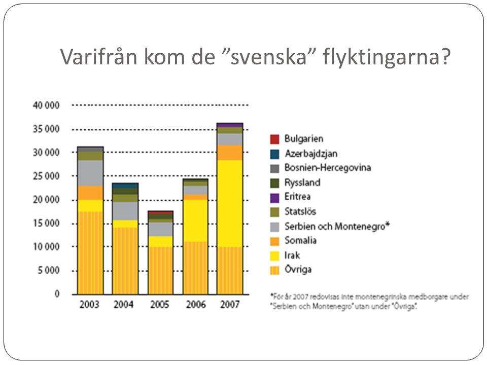 Varifrån kom de svenska flyktingarna