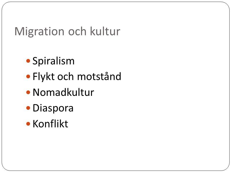 Migration och kultur Spiralism Flykt och motstånd Nomadkultur Diaspora Konflikt