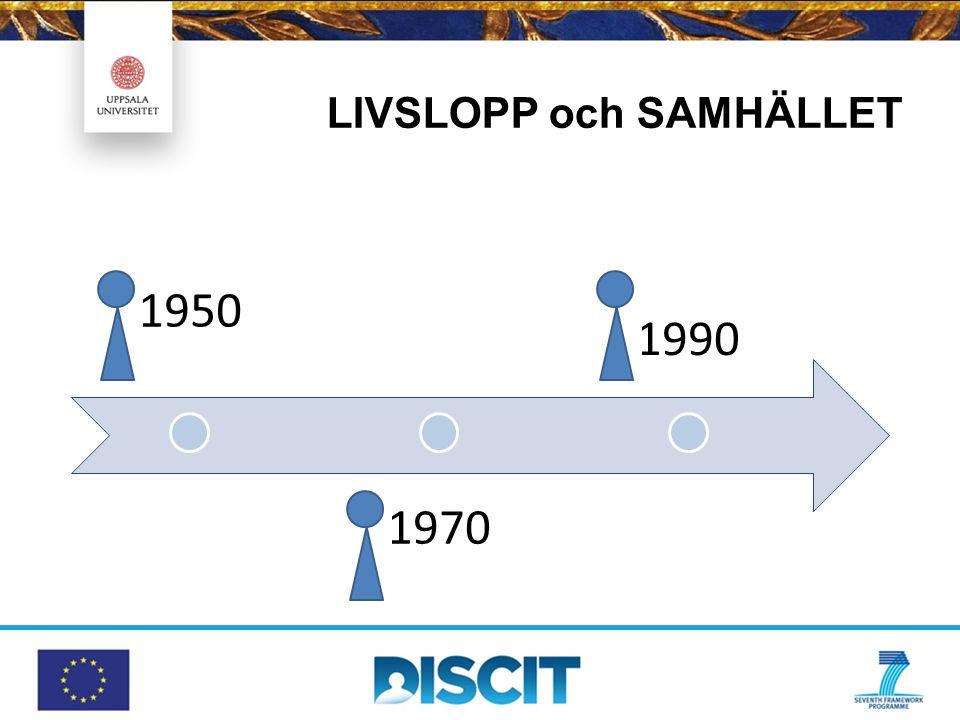 LIVSLOPP och SAMHÄLLET 1950 1970 1990