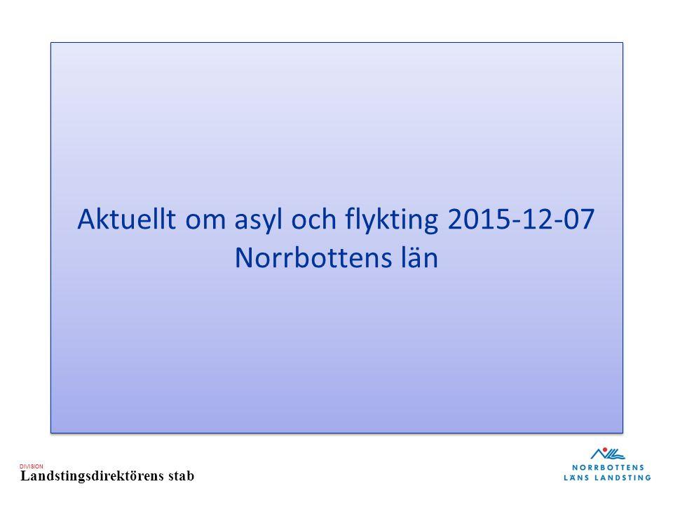 DIVISION Landstingsdirektörens stab Aktuellt om asyl och flykting 2015-12-07 Norrbottens län