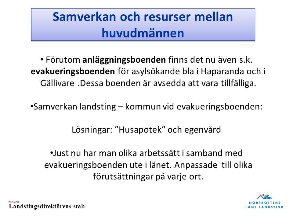 DIVISION Landstingsdirektörens stab Samverkan och resurser mellan huvudmännen Förutom anläggningsboenden finns det nu även s.k.
