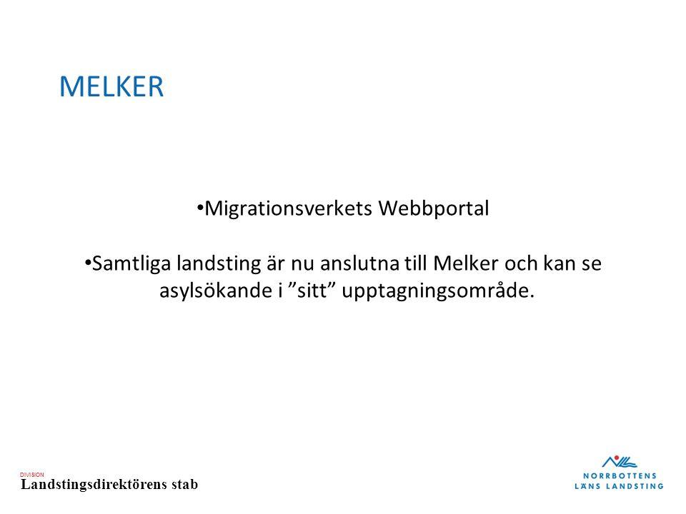 DIVISION Landstingsdirektörens stab MELKER Migrationsverkets Webbportal Samtliga landsting är nu anslutna till Melker och kan se asylsökande i sitt upptagningsområde.