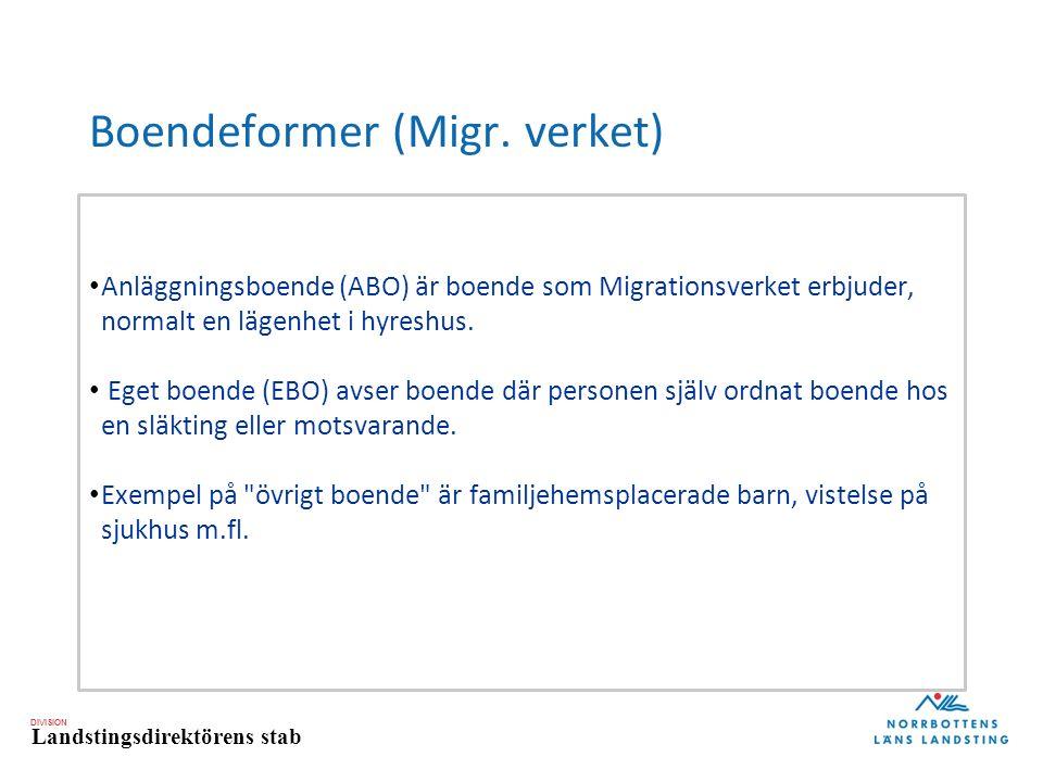 DIVISION Landstingsdirektörens stab Boendeformer (Migr.