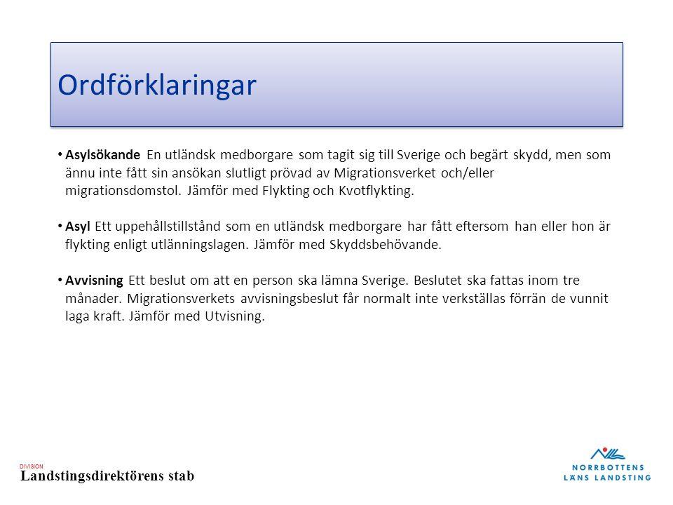 DIVISION Landstingsdirektörens stab Ordförklaringar Asylsökande En utländsk medborgare som tagit sig till Sverige och begärt skydd, men som ännu inte fått sin ansökan slutligt prövad av Migrationsverket och/eller migrationsdomstol.