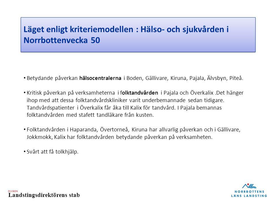 DIVISION Landstingsdirektörens stab Läget enligt kriteriemodellen : Hälso- och sjukvården i Norrbottenvecka 50 Betydande påverkan hälsocentralerna i Boden, Gällivare, Kiruna, Pajala, Älvsbyn, Piteå.