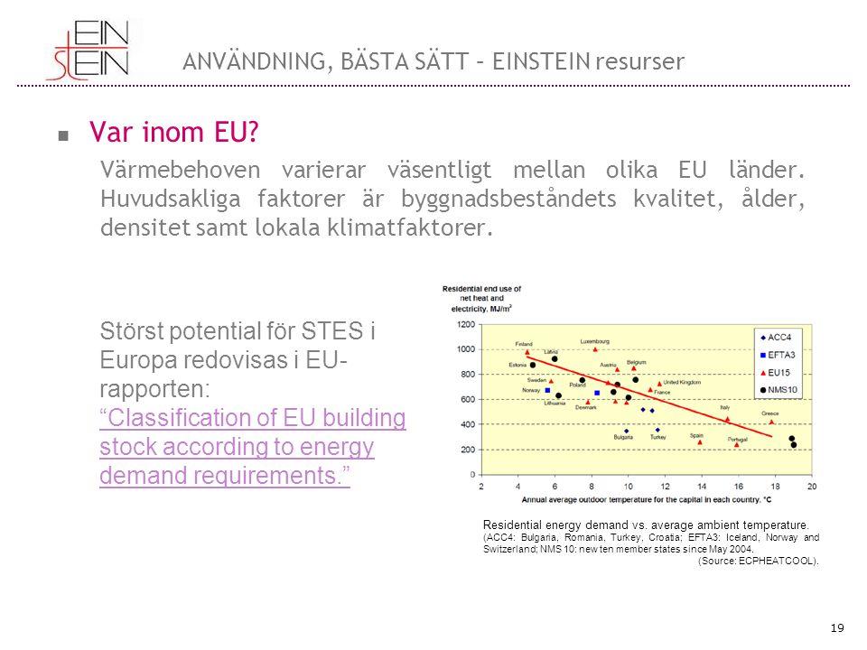 ANVÄNDNING, BÄSTA SÄTT – EINSTEIN resurser Var inom EU.