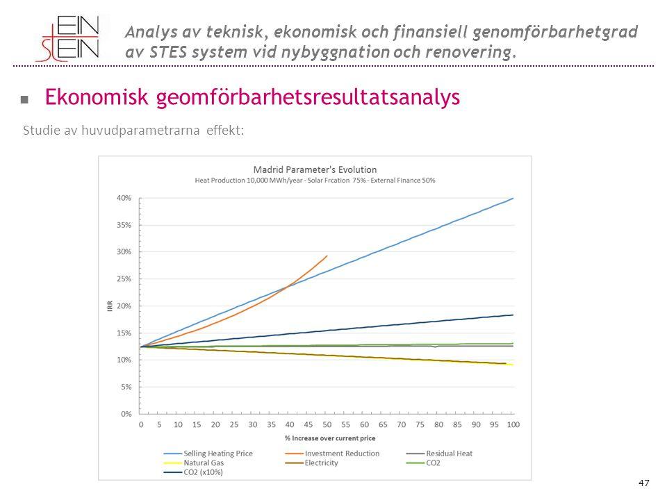 Ekonomisk geomförbarhetsresultatsanalys Studie av huvudparametrarna effekt: 47 Analys av teknisk, ekonomisk och finansiell genomförbarhetgrad av STES system vid nybyggnation och renovering.