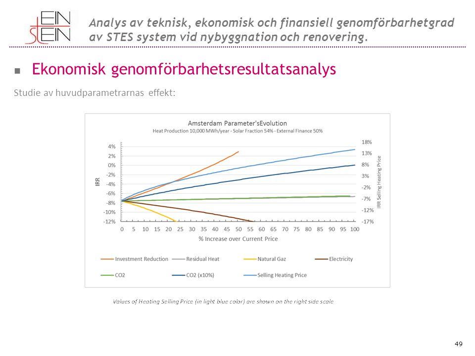 Ekonomisk genomförbarhetsresultatsanalys Studie av huvudparametrarnas effekt: 49 Analys av teknisk, ekonomisk och finansiell genomförbarhetgrad av STES system vid nybyggnation och renovering.