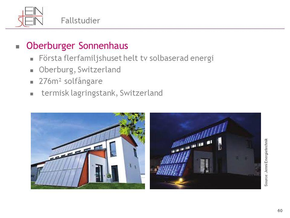 Oberburger Sonnenhaus Första flerfamiljshuset helt tv solbaserad energi Oberburg, Switzerland 276m² solfångare termisk lagringstank, Switzerland 60 Fallstudier Source: Jenni Energietechnik