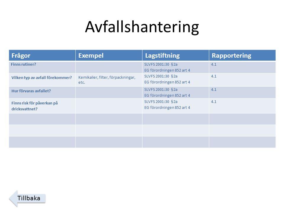 Avfallshantering FrågorExempelLagstiftningRapportering Finns rutiner.