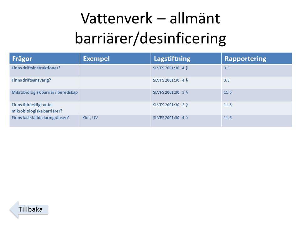 Vattenverk – allmänt barriärer/desinficering FrågorExempelLagstiftningRapportering Finns driftsinstruktioner.