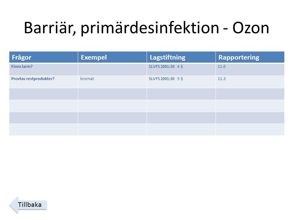Barriär, primärdesinfektion - Ozon FrågorExempelLagstiftningRapportering Finns larm.