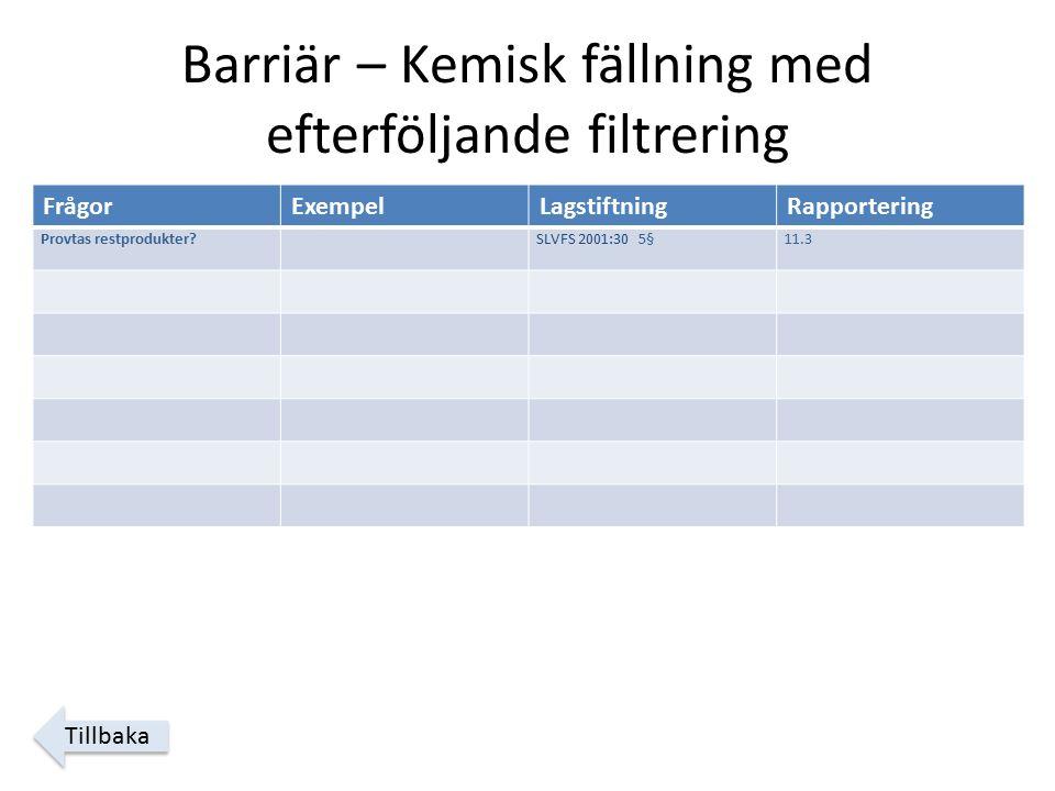 Barriär – Kemisk fällning med efterföljande filtrering FrågorExempelLagstiftningRapportering Provtas restprodukter.