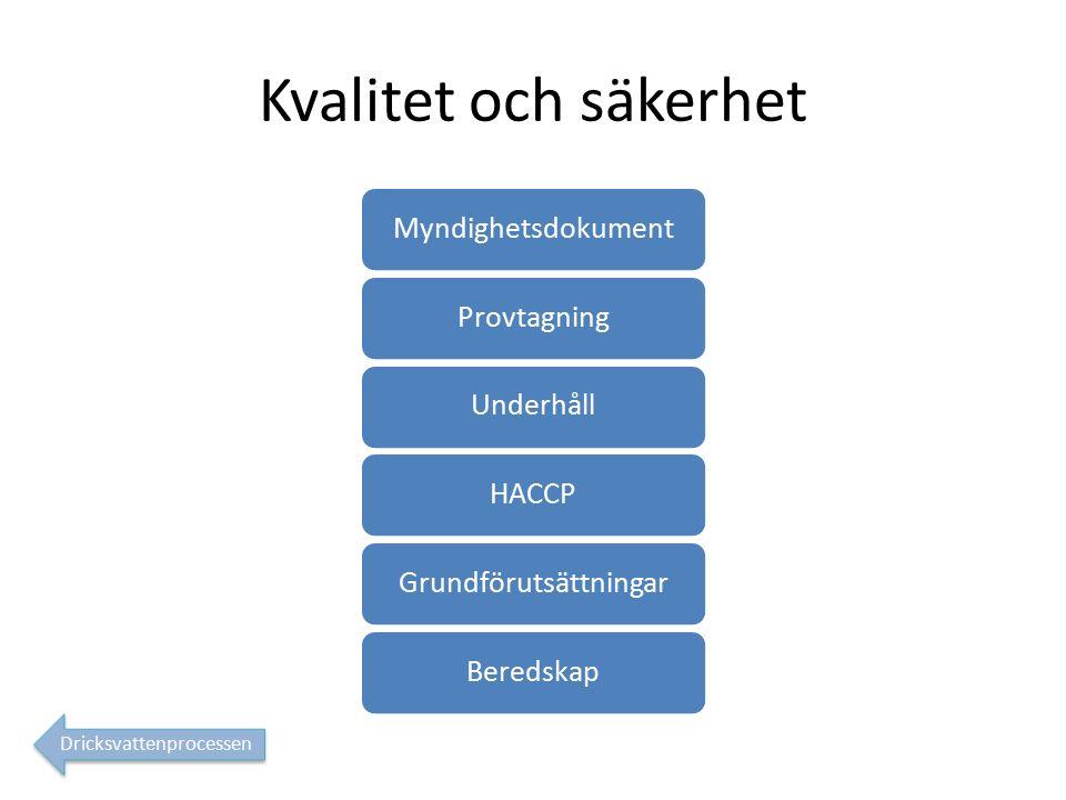 Distribution - högreservoar FrågorExempelLagstiftningRapportering Finns beskrivning.