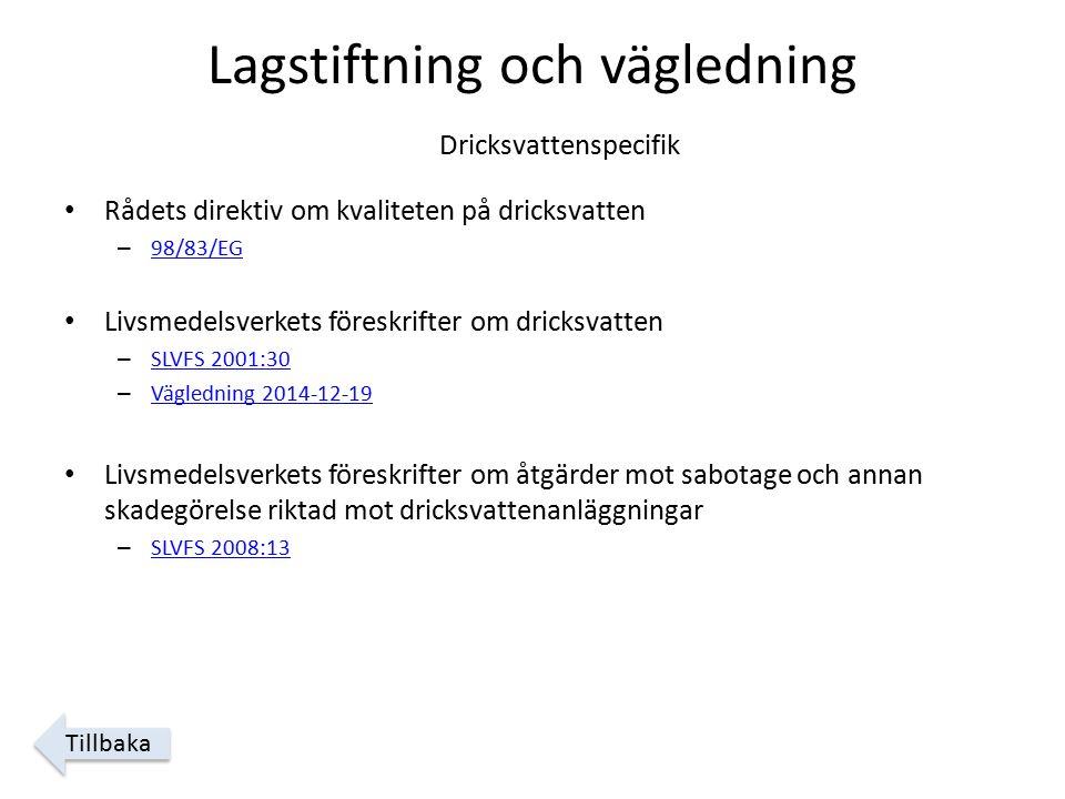 Lagstiftning och vägledning Dricksvattenspecifik Rådets direktiv om kvaliteten på dricksvatten – 98/83/EG 98/83/EG Livsmedelsverkets föreskrifter om dricksvatten – SLVFS 2001:30 SLVFS 2001:30 – Vägledning 2014-12-19 Vägledning 2014-12-19 Livsmedelsverkets föreskrifter om åtgärder mot sabotage och annan skadegörelse riktad mot dricksvattenanläggningar – SLVFS 2008:13 SLVFS 2008:13 Tillbaka