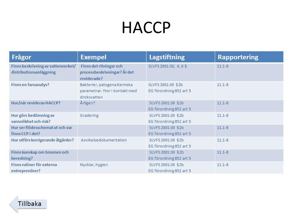 HACCP FrågorExempelLagstiftningRapportering Finns beskrivning av vattenverket/ distributionsanläggning Finns det ritningar och processbeskrivningar.