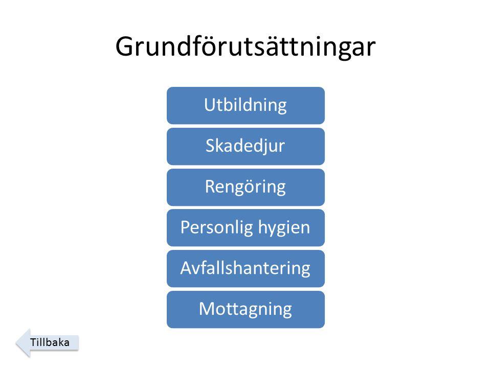 Utbildning FrågorExempelLagstiftningRapportering Finns tillräcklig kunskap om brunnen och beredning.