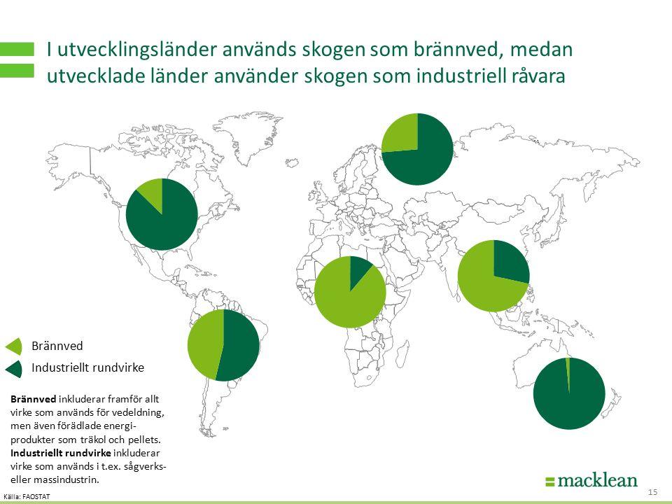 S TRATEGI - OCH AFFÄRSUTVECKLING FÖR HÅLLBART VÄRDESKAPANDE I utvecklingsländer används skogen som brännved, medan utvecklade länder använder skogen som industriell råvara 15 Brännved Industriellt rundvirke Brännved inkluderar framför allt virke som används för vedeldning, men även förädlade energi- produkter som träkol och pellets.