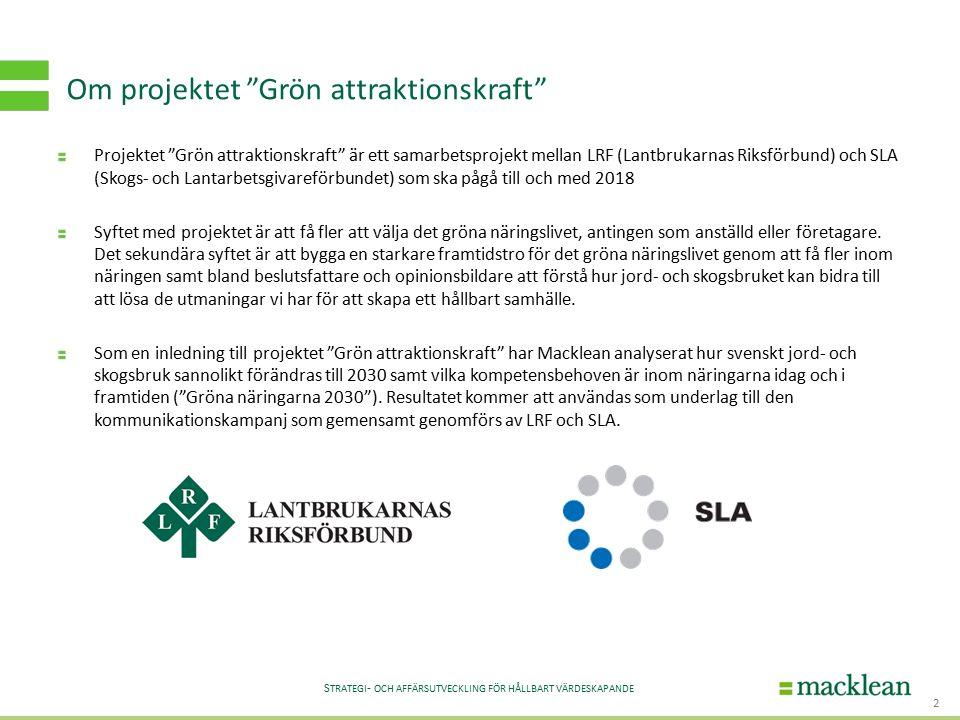 S TRATEGI - OCH AFFÄRSUTVECKLING FÖR HÅLLBART VÄRDESKAPANDE Om projektet Grön attraktionskraft Projektet Grön attraktionskraft är ett samarbetsprojekt mellan LRF (Lantbrukarnas Riksförbund) och SLA (Skogs- och Lantarbetsgivareförbundet) som ska pågå till och med 2018 Syftet med projektet är att få fler att välja det gröna näringslivet, antingen som anställd eller företagare.