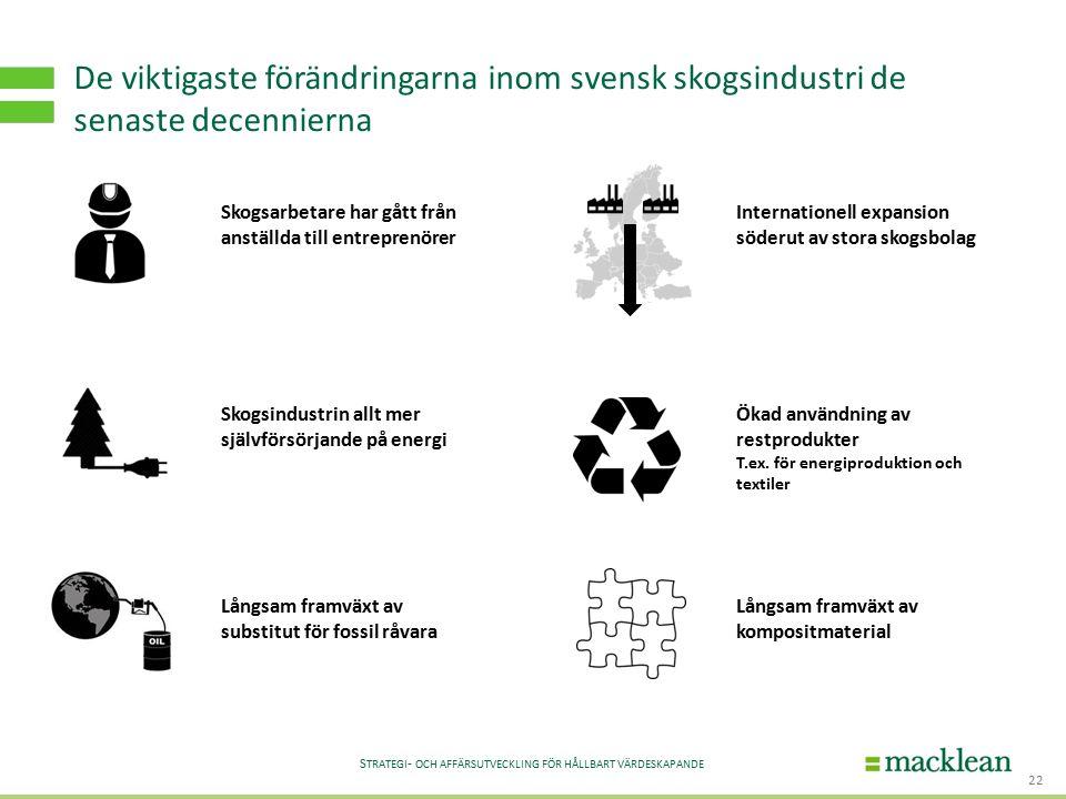 S TRATEGI - OCH AFFÄRSUTVECKLING FÖR HÅLLBART VÄRDESKAPANDE De viktigaste förändringarna inom svensk skogsindustri de senaste decennierna 22 Skogsindustrin allt mer självförsörjande på energi Långsam framväxt av kompositmaterial Långsam framväxt av substitut för fossil råvara Ökad användning av restprodukter T.ex.