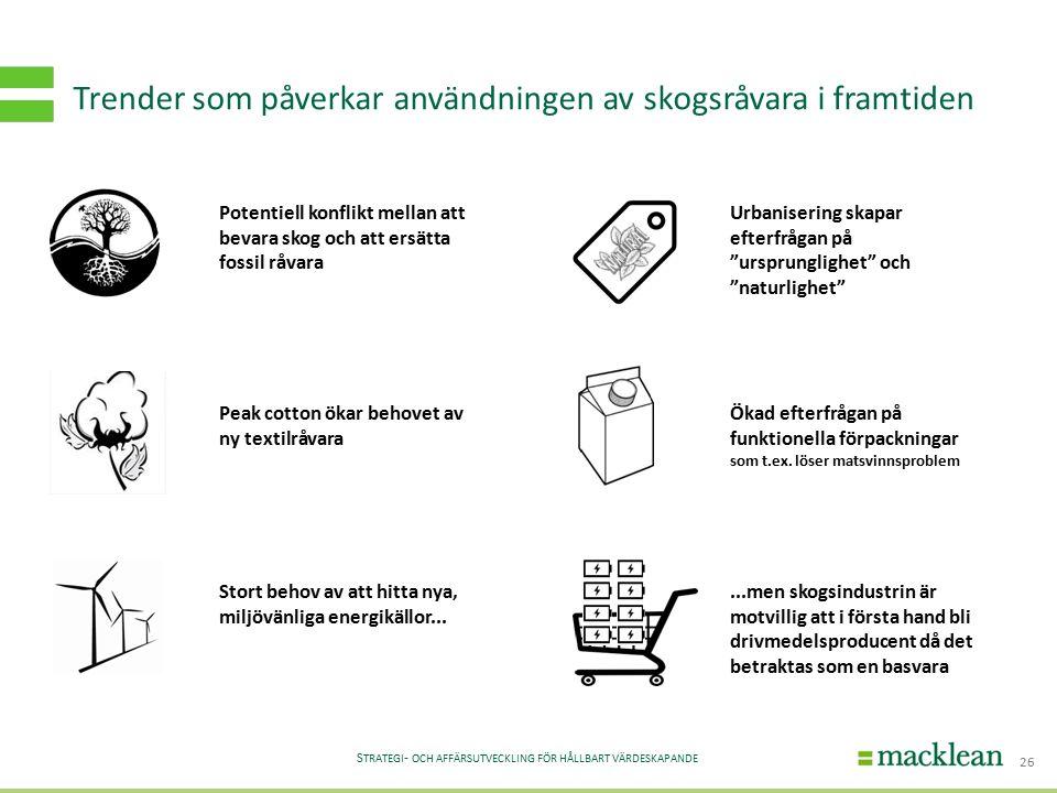 S TRATEGI - OCH AFFÄRSUTVECKLING FÖR HÅLLBART VÄRDESKAPANDE Trender som påverkar användningen av skogsråvara i framtiden 26 Ökad efterfrågan på funktionella förpackningar som t.ex.