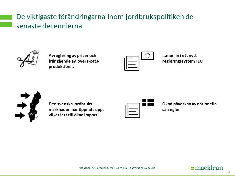 S TRATEGI - OCH AFFÄRSUTVECKLING FÖR HÅLLBART VÄRDESKAPANDE 28 De viktigaste förändringarna inom jordbrukspolitiken de senaste decennierna Avreglering av priser och frångående av överskotts- produktion......men in i ett nytt regleringssystem i EU Den svenska jordbruks- marknaden har öppnats upp, vilket lett till ökad import Ökad påverkan av nationella särregler