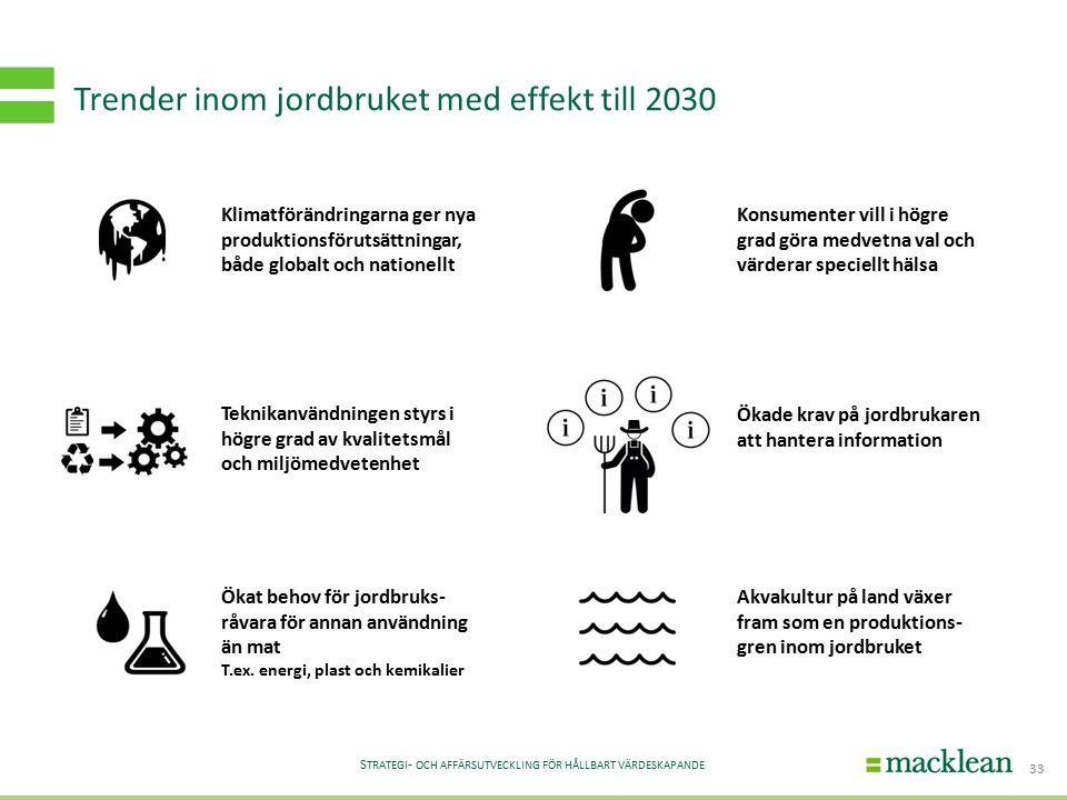 S TRATEGI - OCH AFFÄRSUTVECKLING FÖR HÅLLBART VÄRDESKAPANDE Trender inom jordbruket med effekt till 2030 33 Ökade krav på jordbrukaren att hantera inf