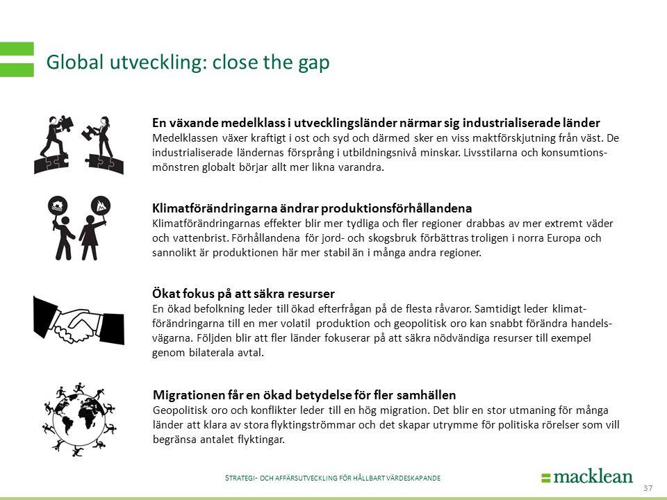 S TRATEGI - OCH AFFÄRSUTVECKLING FÖR HÅLLBART VÄRDESKAPANDE Global utveckling: close the gap 37 En växande medelklass i utvecklingsländer närmar sig i