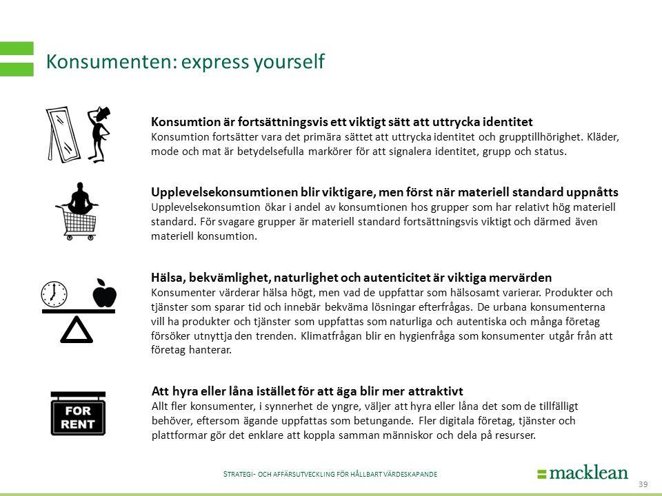 S TRATEGI - OCH AFFÄRSUTVECKLING FÖR HÅLLBART VÄRDESKAPANDE Konsumenten: express yourself 39 Konsumtion är fortsättningsvis ett viktigt sätt att uttrycka identitet Konsumtion fortsätter vara det primära sättet att uttrycka identitet och grupptillhörighet.