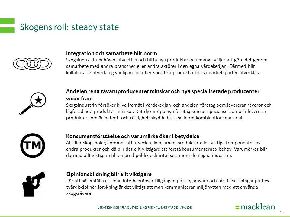 S TRATEGI - OCH AFFÄRSUTVECKLING FÖR HÅLLBART VÄRDESKAPANDE Skogens roll: steady state 41 Integration och samarbete blir norm Skogsindustrin behöver u