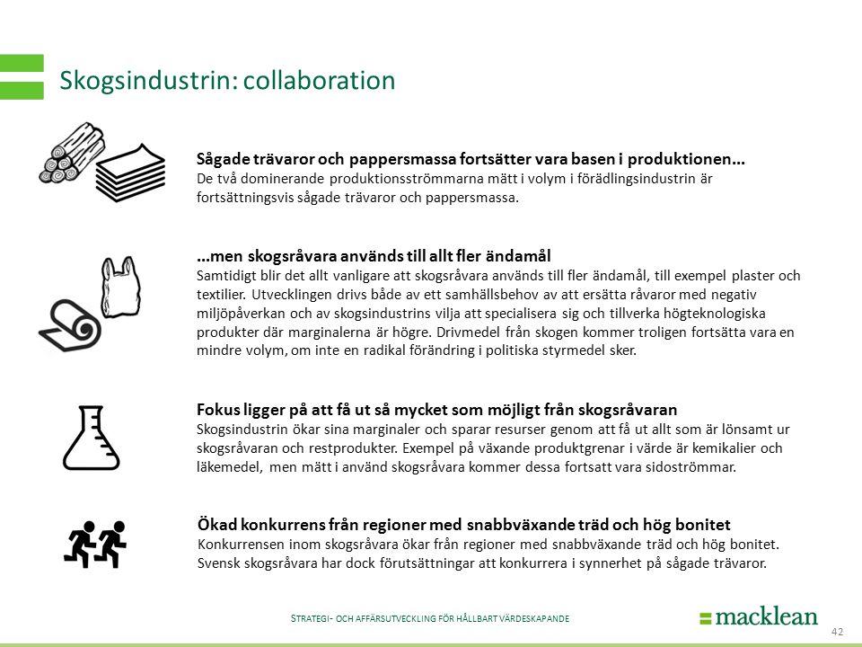 S TRATEGI - OCH AFFÄRSUTVECKLING FÖR HÅLLBART VÄRDESKAPANDE Skogsindustrin: collaboration 42 Sågade trävaror och pappersmassa fortsätter vara basen i