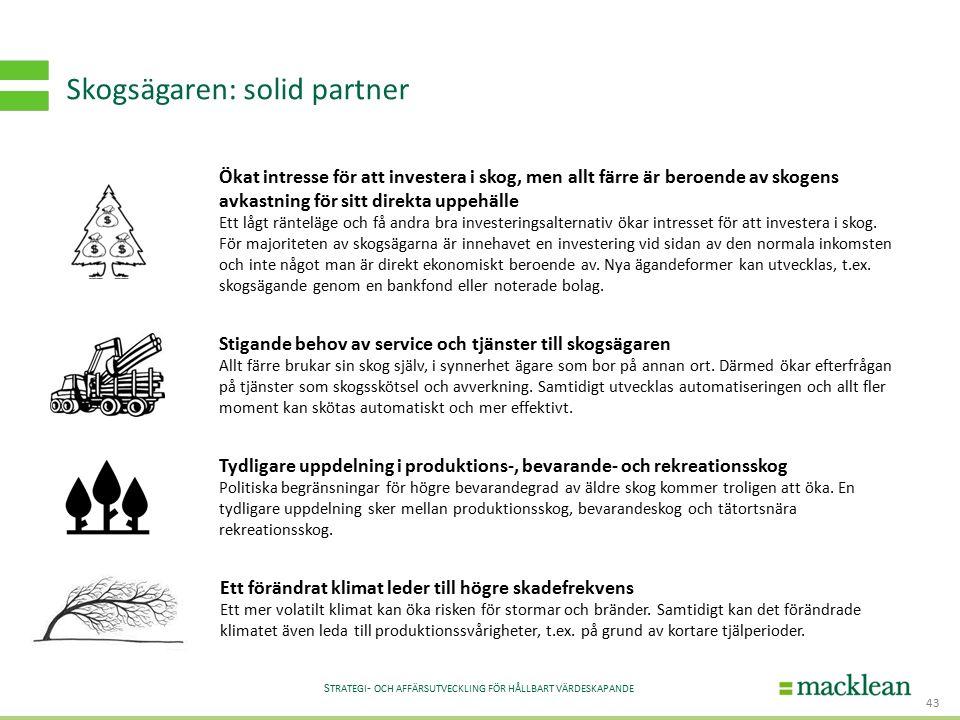 S TRATEGI - OCH AFFÄRSUTVECKLING FÖR HÅLLBART VÄRDESKAPANDE Skogsägaren: solid partner 43 Ökat intresse för att investera i skog, men allt färre är be