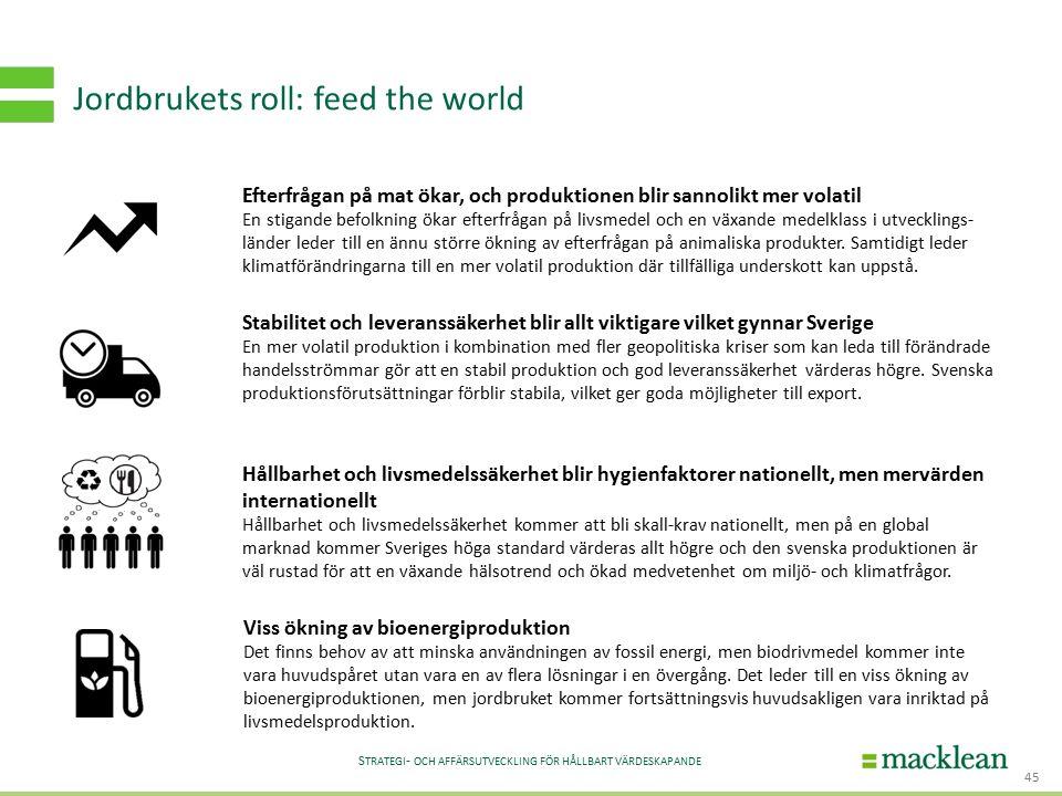 S TRATEGI - OCH AFFÄRSUTVECKLING FÖR HÅLLBART VÄRDESKAPANDE Jordbrukets roll: feed the world 45 Efterfrågan på mat ökar, och produktionen blir sannolikt mer volatil En stigande befolkning ökar efterfrågan på livsmedel och en växande medelklass i utvecklings- länder leder till en ännu större ökning av efterfrågan på animaliska produkter.