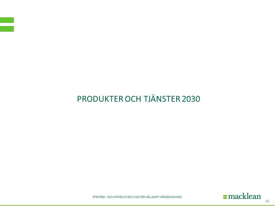 S TRATEGI - OCH AFFÄRSUTVECKLING FÖR HÅLLBART VÄRDESKAPANDE PRODUKTER OCH TJÄNSTER 2030 48
