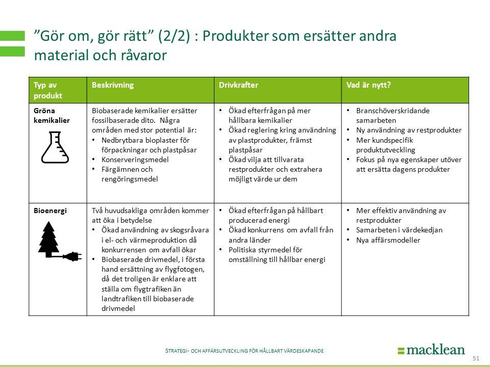 """S TRATEGI - OCH AFFÄRSUTVECKLING FÖR HÅLLBART VÄRDESKAPANDE """"Gör om, gör rätt"""" (2/2) : Produkter som ersätter andra material och råvaror 51 Typ av pro"""