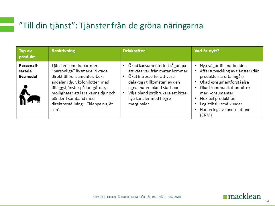 S TRATEGI - OCH AFFÄRSUTVECKLING FÖR HÅLLBART VÄRDESKAPANDE Till din tjänst : Tjänster från de gröna näringarna 54 Typ av produkt BeskrivningDrivkrafterVad är nytt.