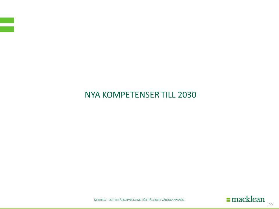 S TRATEGI - OCH AFFÄRSUTVECKLING FÖR HÅLLBART VÄRDESKAPANDE NYA KOMPETENSER TILL 2030 55