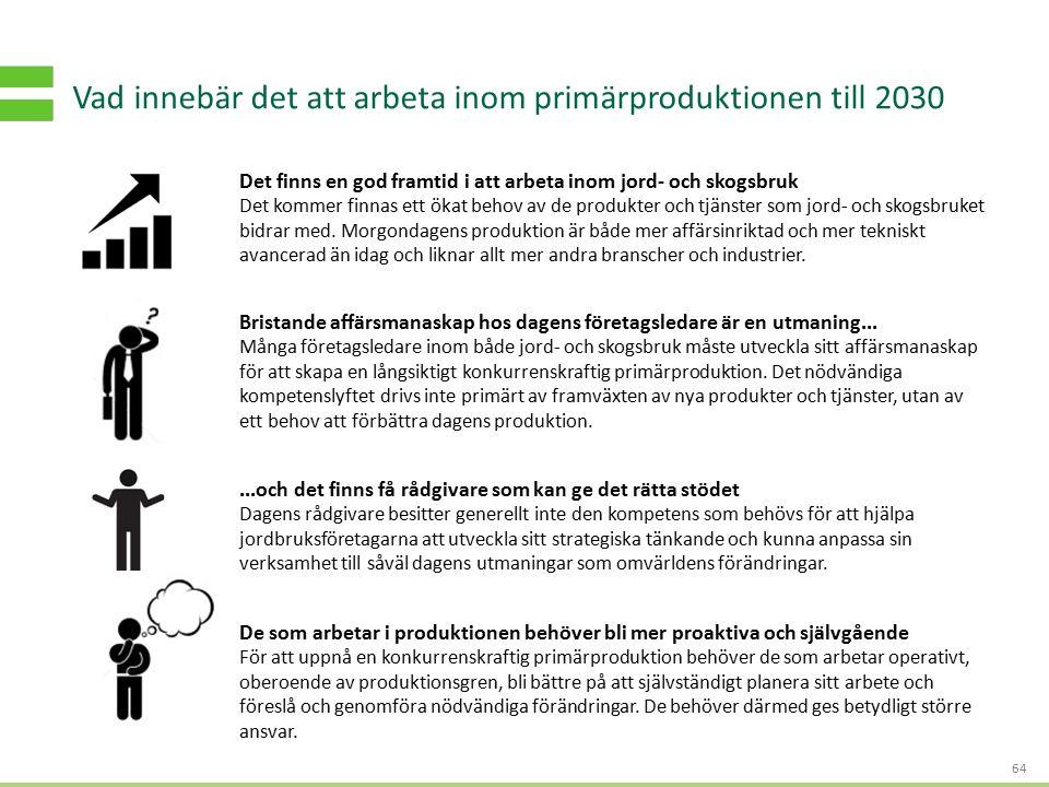 S TRATEGI - OCH AFFÄRSUTVECKLING FÖR HÅLLBART VÄRDESKAPANDE Vad innebär det att arbeta inom primärproduktionen till 2030 64 Bristande affärsmanaskap hos dagens företagsledare är en utmaning...