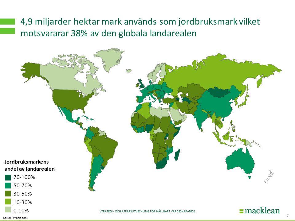 S TRATEGI - OCH AFFÄRSUTVECKLING FÖR HÅLLBART VÄRDESKAPANDE 4,9 miljarder hektar mark används som jordbruksmark vilket motsvararar 38% av den globala landarealen 7 Jordbruksmarkens andel av landarealen 70-100% 50-70% 30-50% 10-30% 0-10% Källor: Worldbank