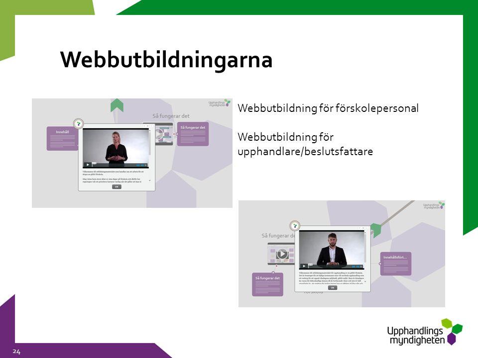 Webbutbildningarna 24 Webbutbildning för förskolepersonal Webbutbildning för upphandlare/beslutsfattare