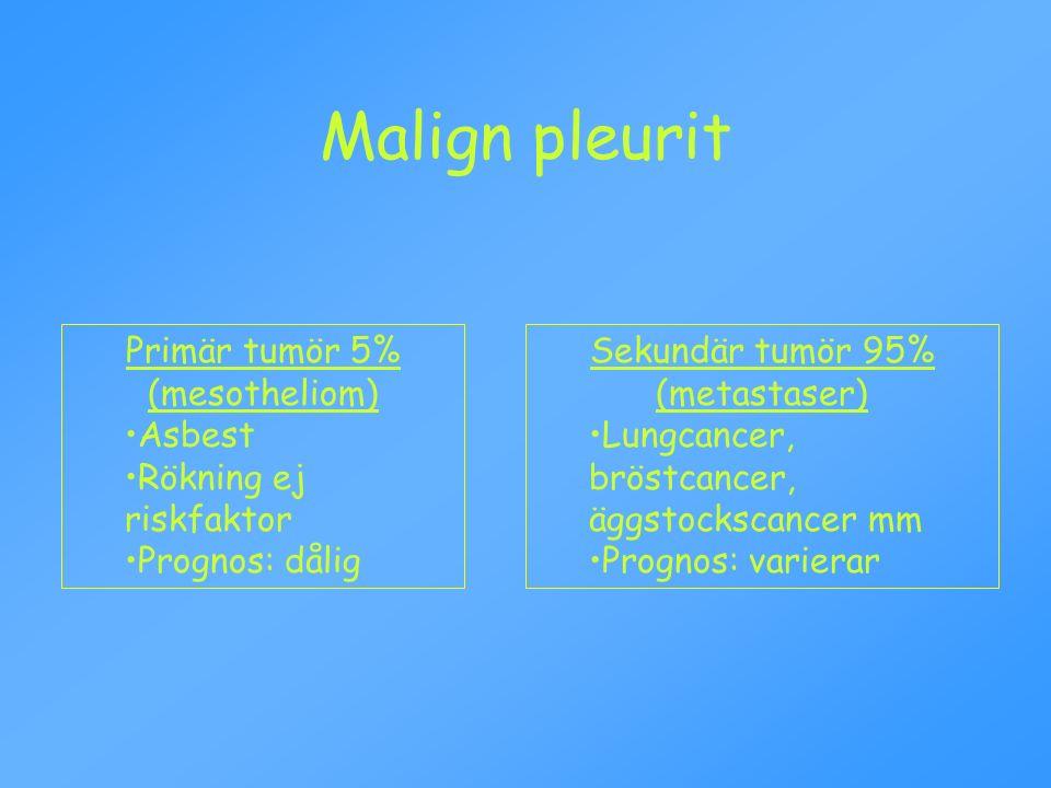 Malign pleurit Primär tumör 5% (mesotheliom) Asbest Rökning ej riskfaktor Prognos: dålig Sekundär tumör 95% (metastaser) Lungcancer, bröstcancer, äggstockscancer mm Prognos: varierar