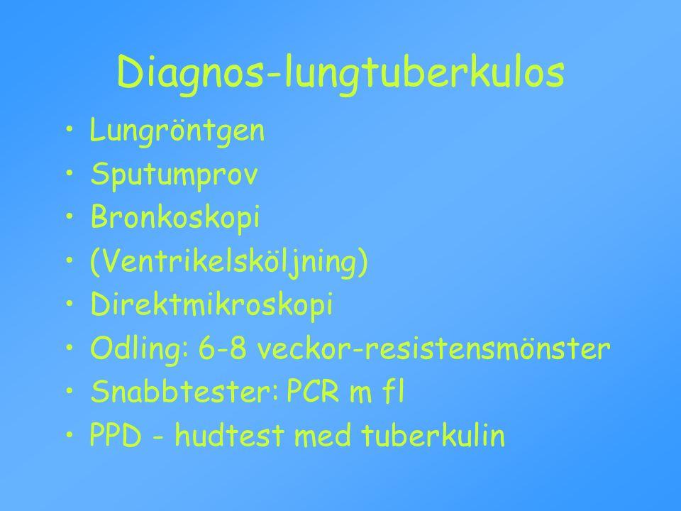 Diagnos-lungtuberkulos Lungröntgen Sputumprov Bronkoskopi (Ventrikelsköljning) Direktmikroskopi Odling: 6-8 veckor-resistensmönster Snabbtester: PCR m fl PPD - hudtest med tuberkulin