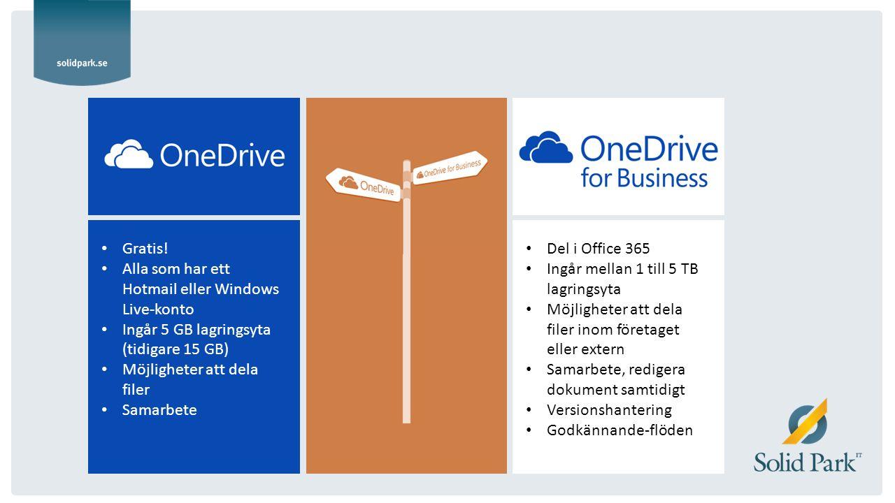 Gratis! Alla som har ett Hotmail eller Windows Live-konto Ingår 5 GB lagringsyta (tidigare 15 GB) Möjligheter att dela filer Samarbete Del i Office 36