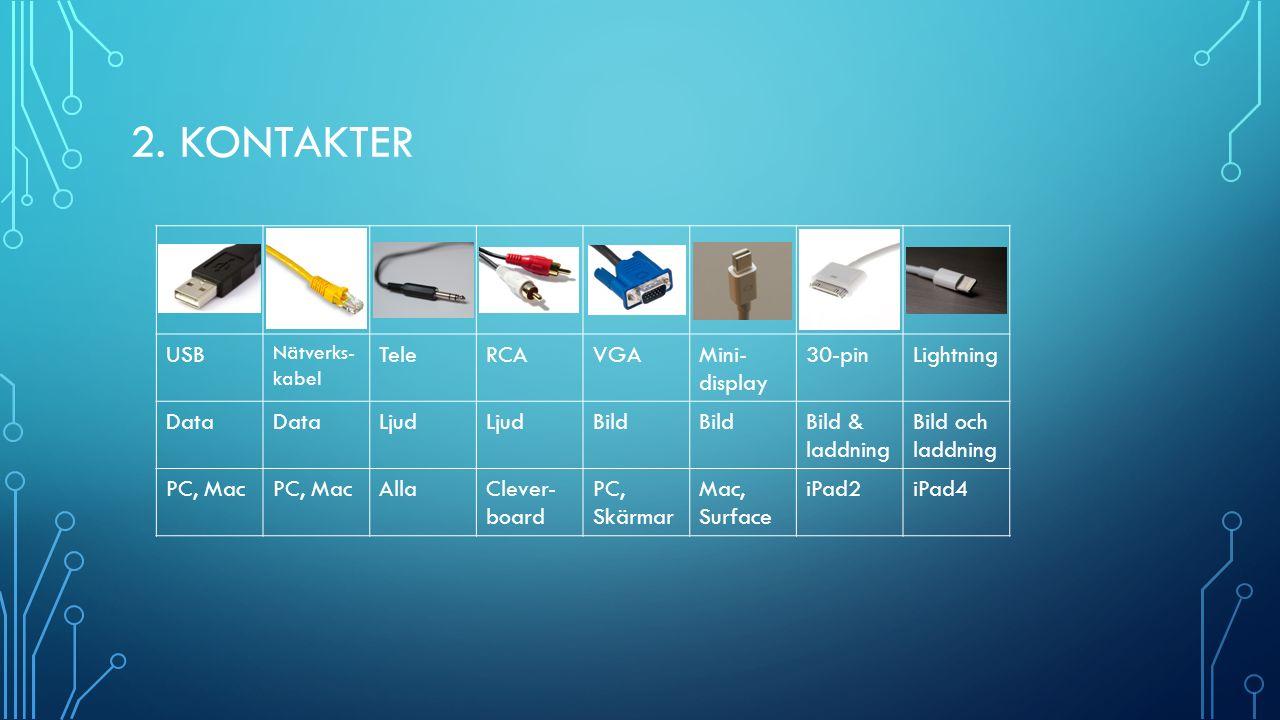 2. KONTAKTER USB Nätverks- kabel TeleRCAVGAMini- display 30-pinLightning Data Ljud Bild Bild & laddning Bild och laddning PC, Mac AllaClever- board PC