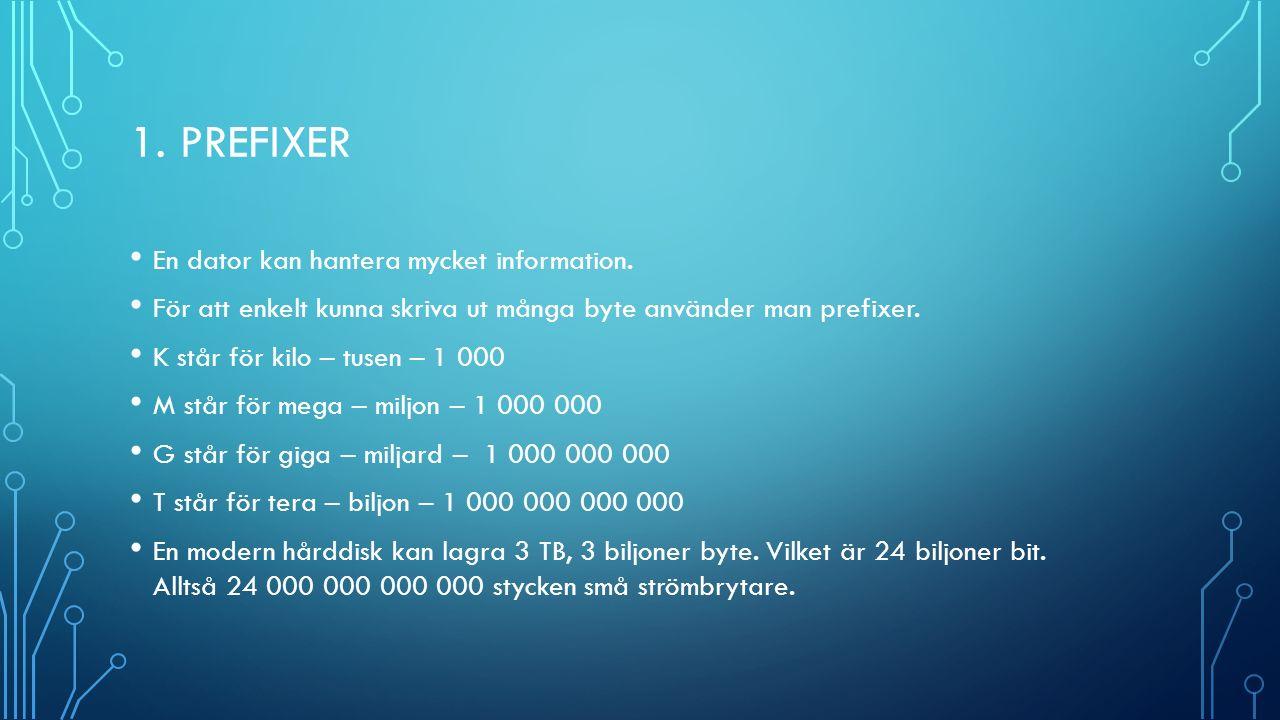 1. PREFIXER En dator kan hantera mycket information.